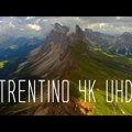 Die Bergwelt Südtirols von oben